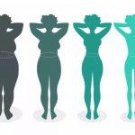 Diyet Programları (Yağ Yakımı İçin En İyileri)